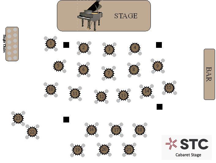 Cabaret Stage Map